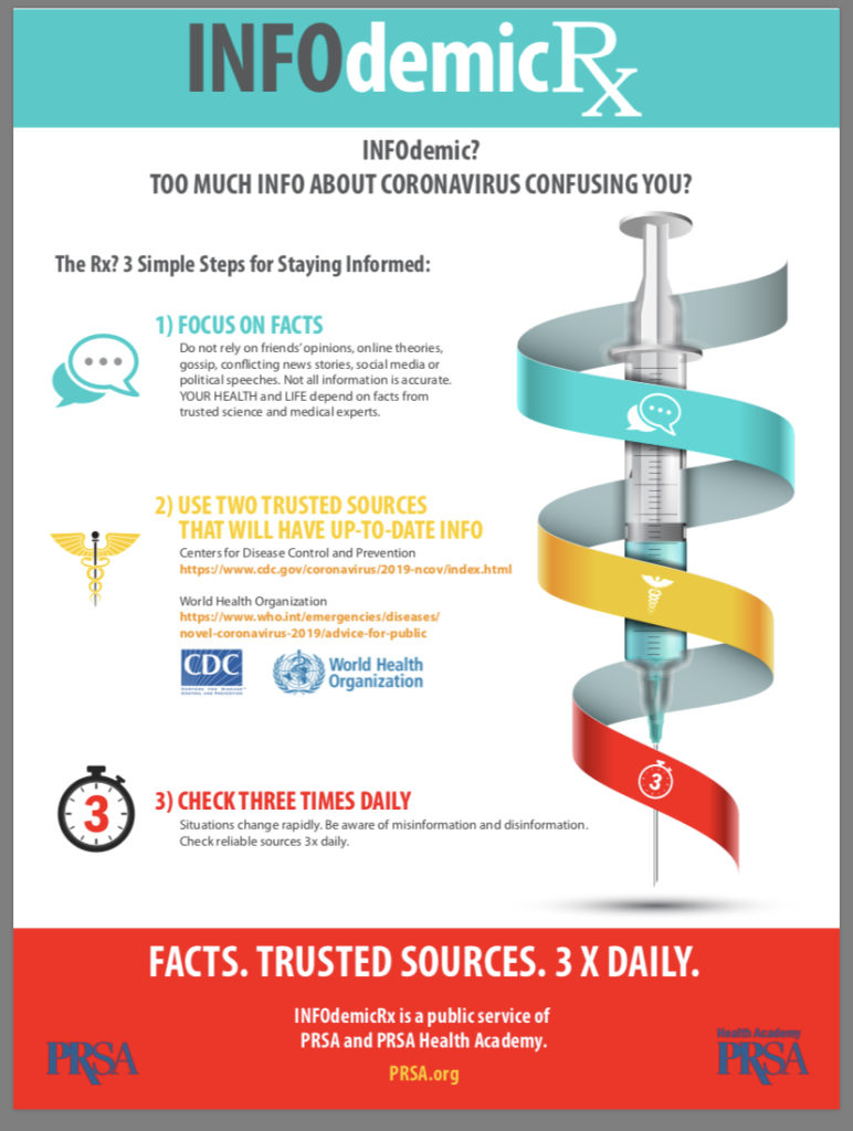 Infographic by PRSA.org describing how to clarify facts